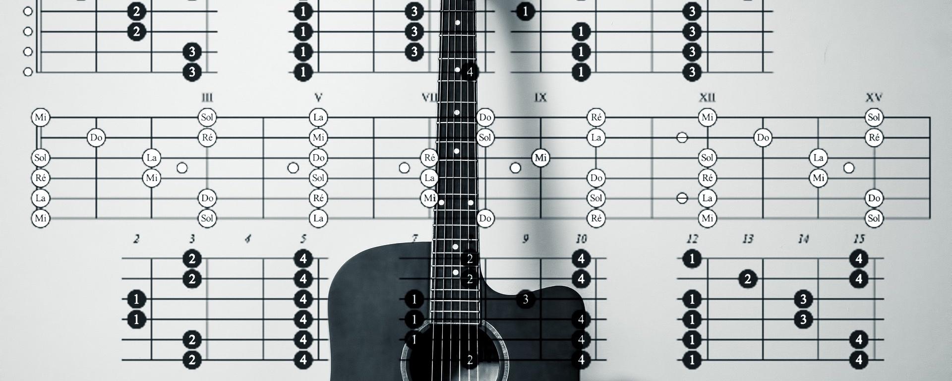 gitaarliedjes om te oefenen